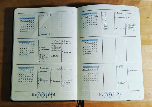 Bullet journal Future Log layout