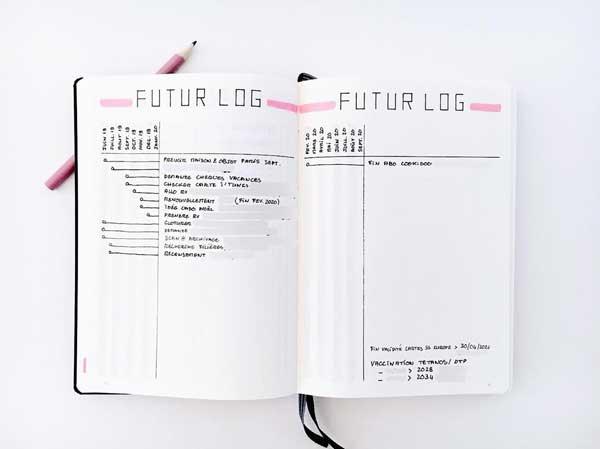 12-month future log spread using Alastair Johnston method