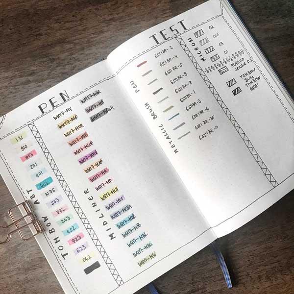 Bullet journal pen test