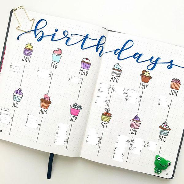 Bujo Birthday tracker spread