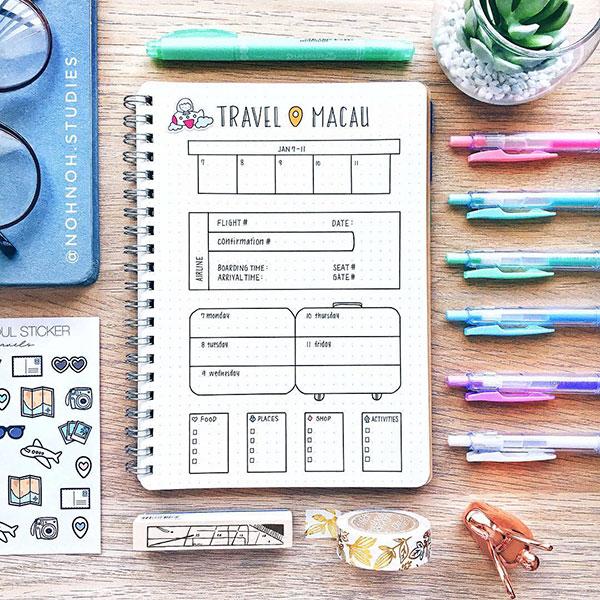 Travel plan itinerary setup bujo spread