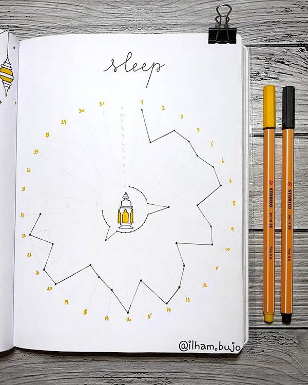 Sleep tracker chart layout